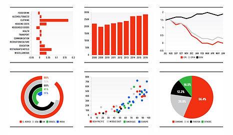 BuzzFeed chart builder.jpg