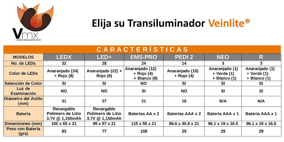 Veinlite Vmx - Tabla Caracteristicas.png