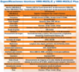 VMX-MU3LC y VMX-MU3LC Plus Specs Spanish