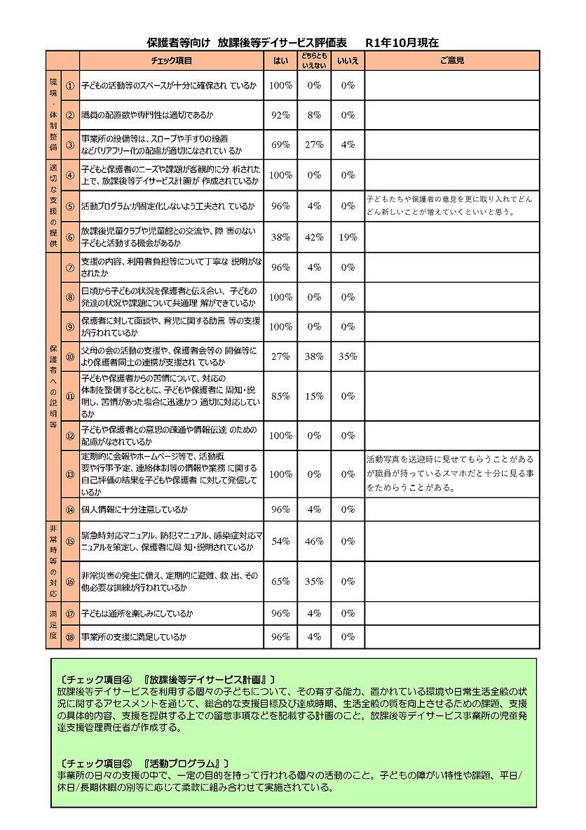 2019評価表.jpg