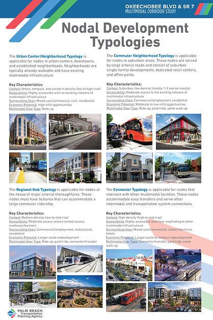 Station 4 - Development Typologies.jpg