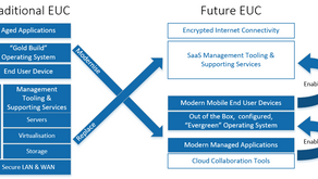 Want to deploy engaging modern IT?  Then start with your applications.....