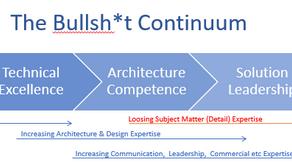Introducing the Bullsh*t Continuum