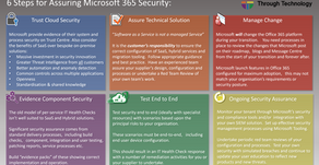 6 Steps for assuring Microsoft 365 Security