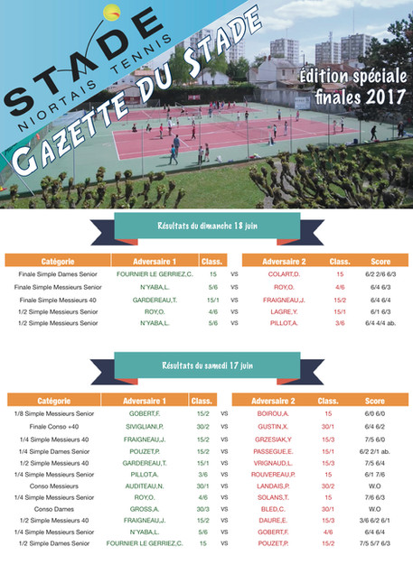 Gazette du Stade Edition spéciale finales 2017
