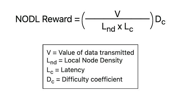 Reward formula.png