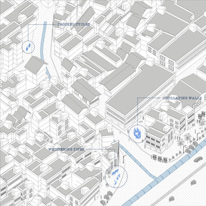 LOCATED INTERVENTIONS IN KHADIYA WARD