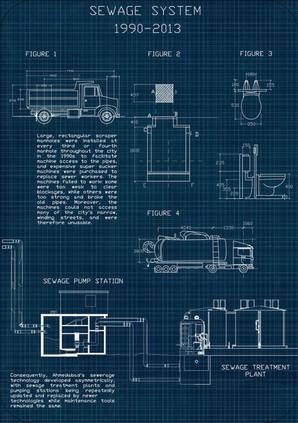 SEWAGE SYSTEM (1990 - 2013)
