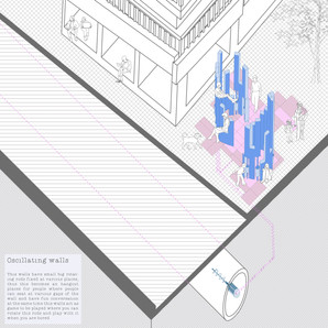 OSCILLATING WALLS