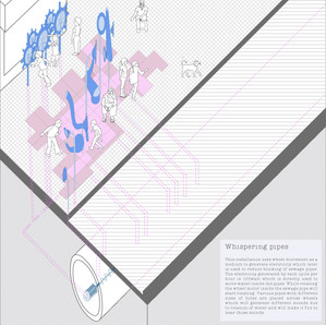 WHISPERING PIPES