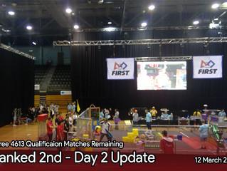 Day 2 Update - Southern Cross Regional