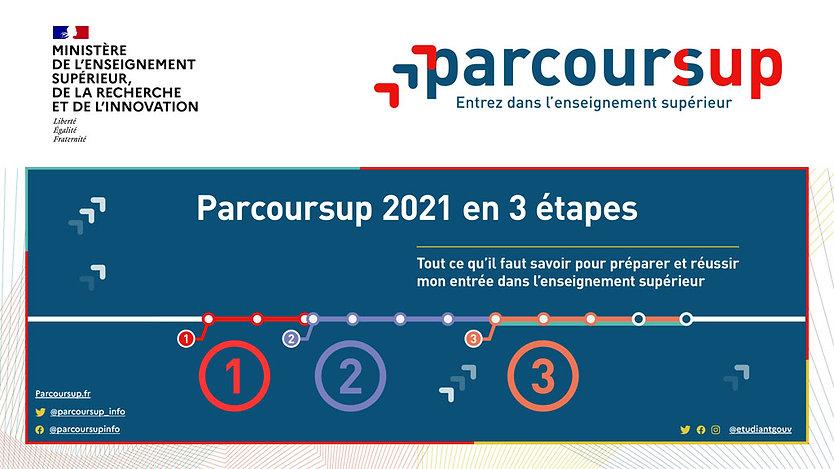 CalendrierParcoursup2021_etapes_page-000