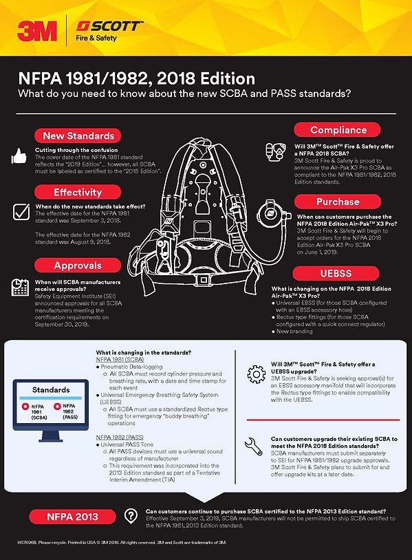 HS7696B-EN_3MScott_NFPA 1981_1982_ 2018