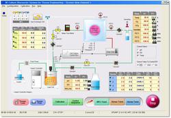 SCADA system for bioreactor