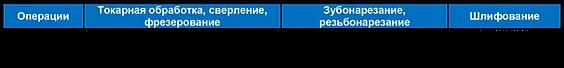 Gazpromneft Cutfluid Universal-01.png