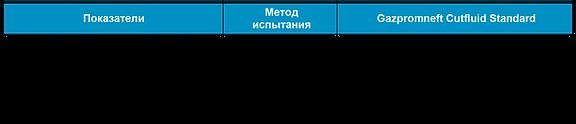 Gazpromneft Cutfluid Standard-01.png