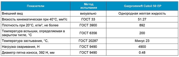 Gazpromneft Cutoil 50EP-01.png