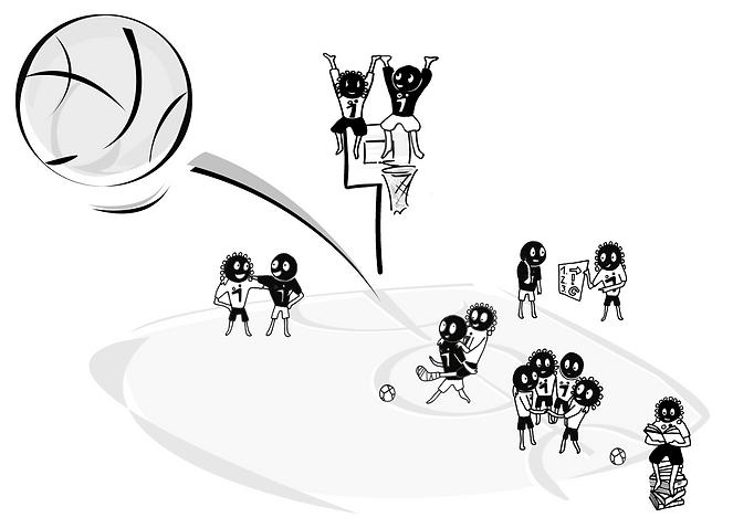 KRAFTmodell  I  Sportpädagogische Interventionen