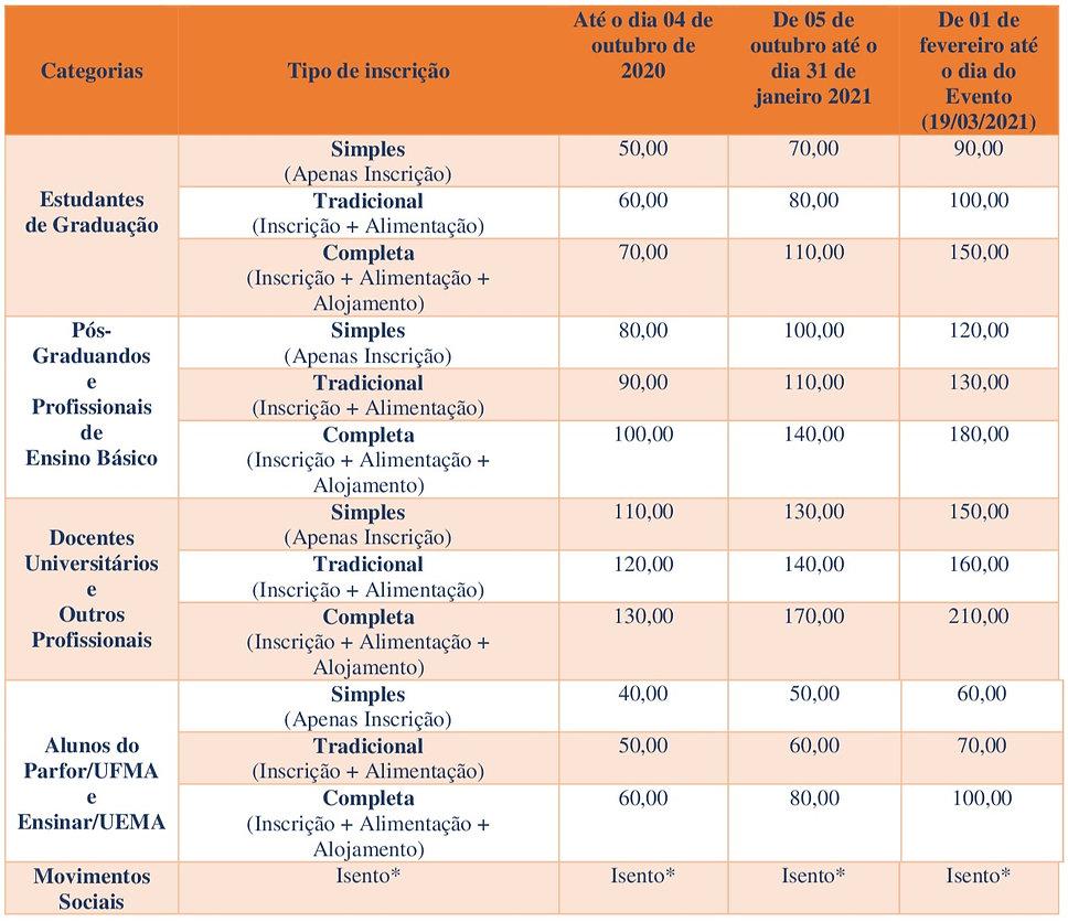 VALORES-DAS-INSCRICOES-E-PRAZOS-NOVOS%20