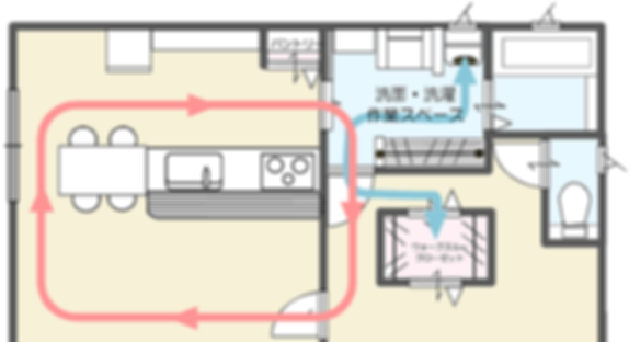 家事導線間取り図,家事2分の1