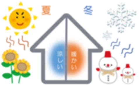 夏涼しくて冬暖かい家のイラスト
