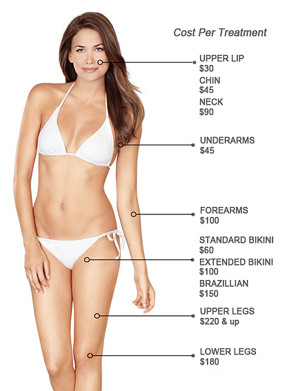 Bionome Spa Laser Hair Removal
