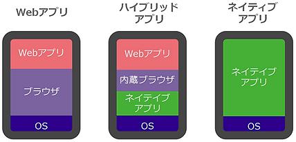 アプリイメージ.png
