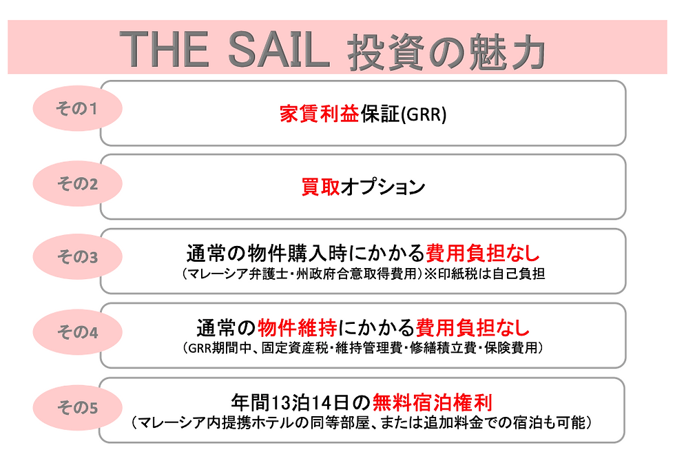THE SAIL_detail003.png