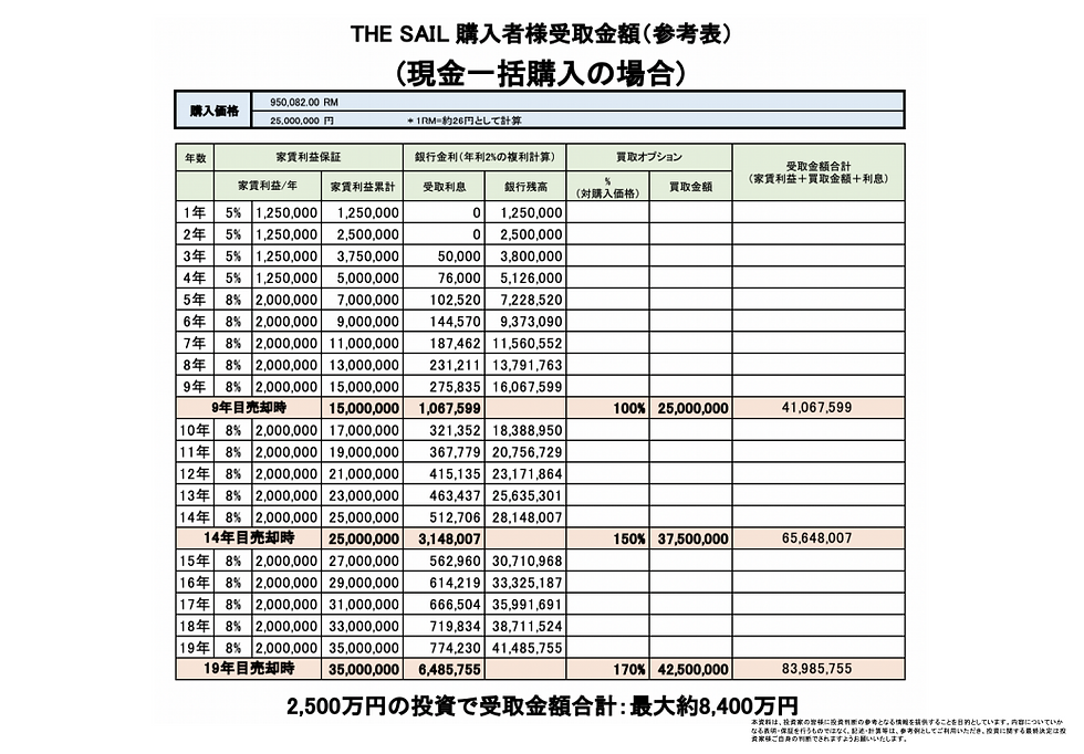 THE SAIL_detail002.png