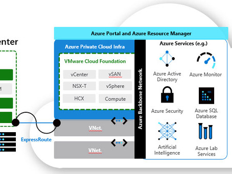 VMware ON Azure? But why?