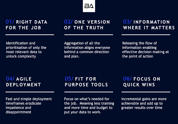 Approach to Data