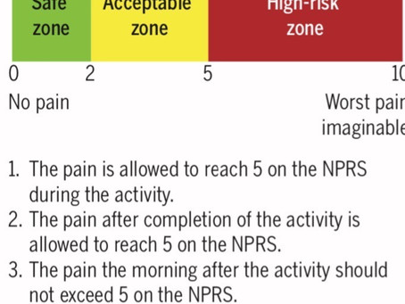 Staying active with tendon pain: how much pain is acceptable