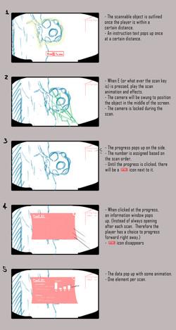 Scan Concept (2)