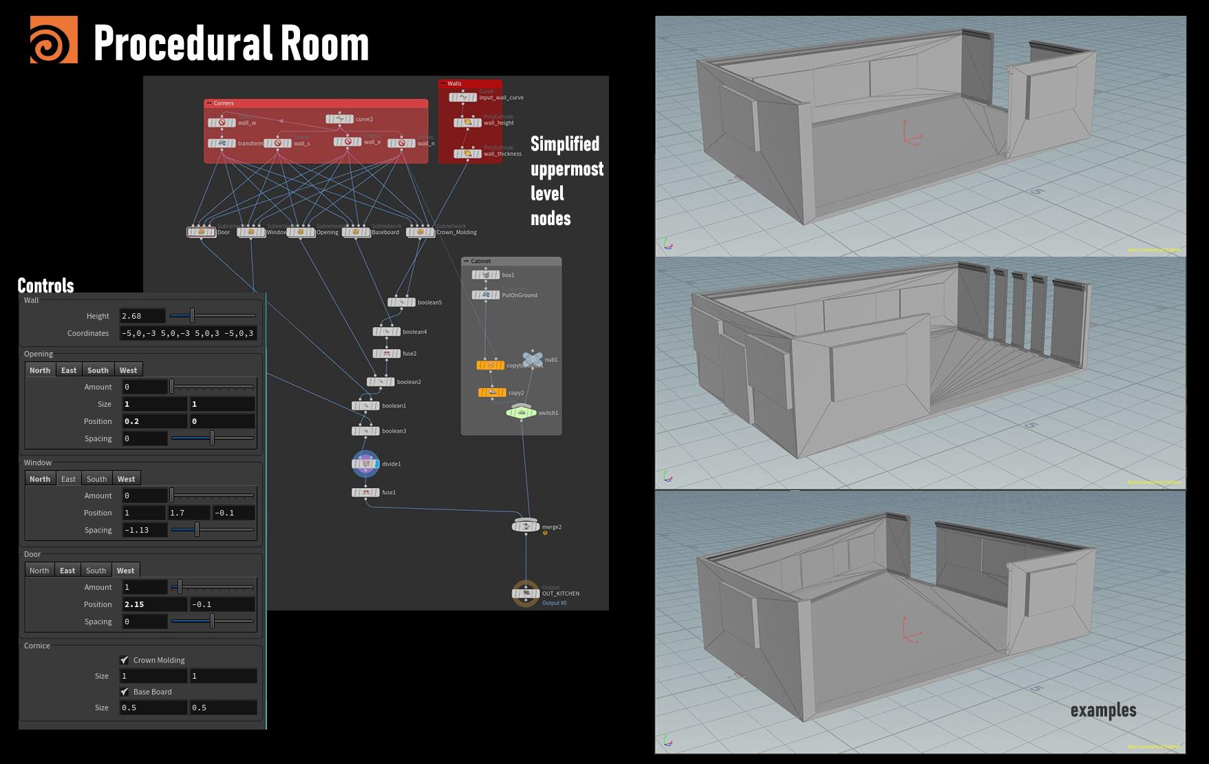 Procedural Room