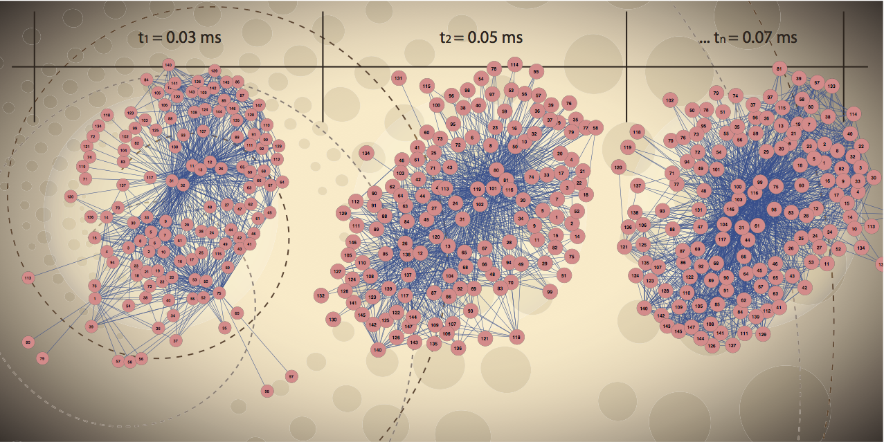 Evolving Networks (Published)