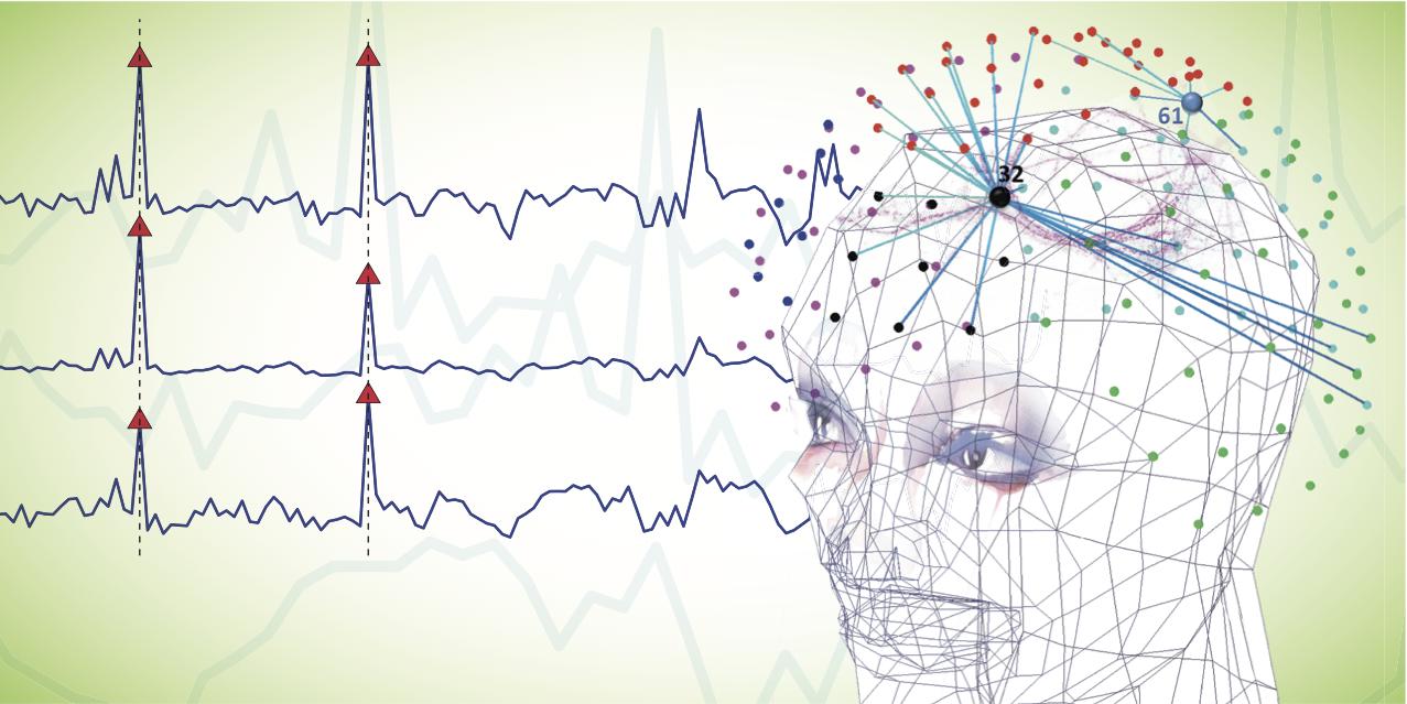 Anomalous Networks (Published)