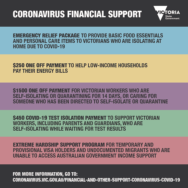 Covid financial support.png