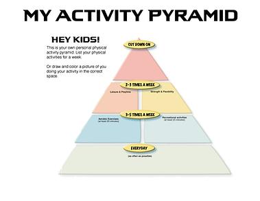 My Activity Pyramid.png