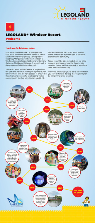 LEGOLAND public consultation