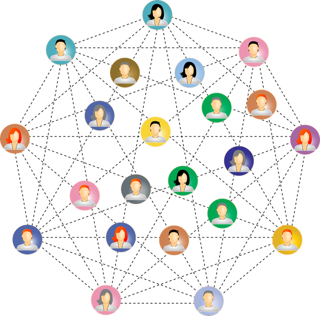Résau social & Bien Être