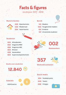 Factsheet_Mama'sGarden_20172018_Nederlan