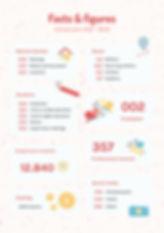 Factsheet_Mama'sGarden_20172018_Engels2.