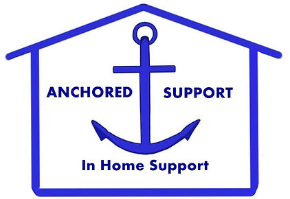 anchored support final logo correct resi
