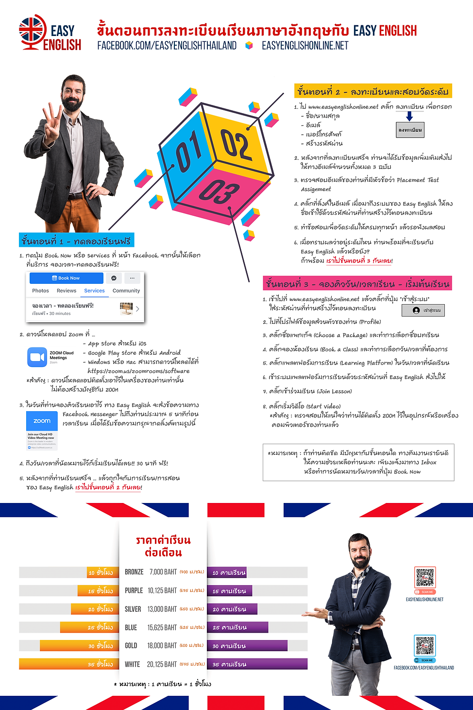 Easy-English-Infographic-3000x4500.png