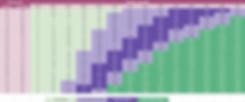 vapor pressure deficit chart