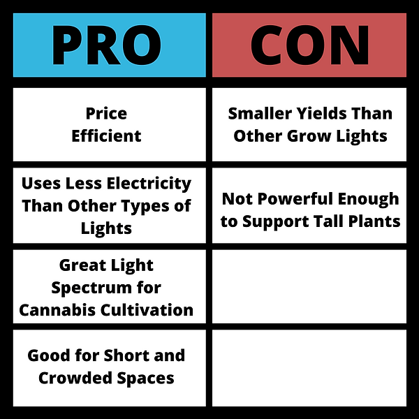 Flourescent Lights Pros and Cons