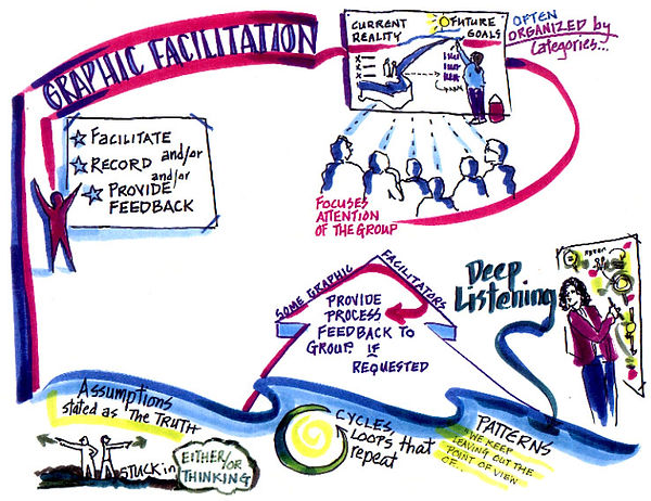 graphic facilitationmap.jpg