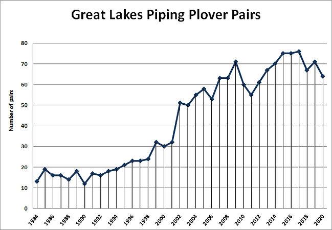 GLPIPL Pairs, 1984-2020.jpg