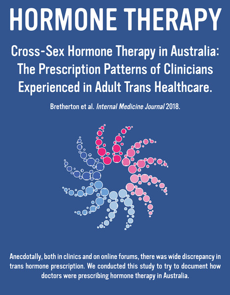 An image introducing the study titled Cross-Sex Hormone Therapy in Australia, The Prescription Patterns of Clinicians Experienced in Adult Trans Healthcare.