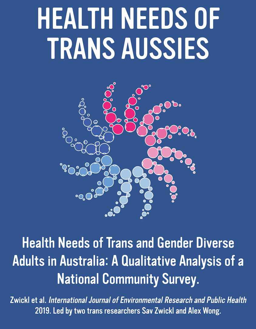 An image introducing the study titled Health Needs of Trans Aussies. The subtitle reads Health Needs of Trans and Gender Diverse Adults in Australia, a Quantitative Analysis of a National Community Survey.